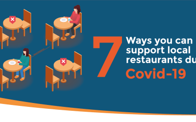 7 ways you can support local restaurants during Covid-19