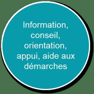 Bulle bleu avec texte pour présenter nos missions d'information