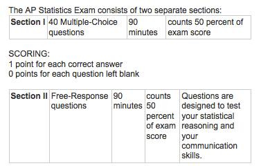 Assessment   Mrs  Elia's AP Statistics