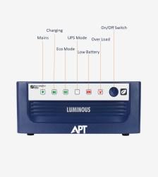 Luminous-Eco-Watt-1050-IPS-Indicator