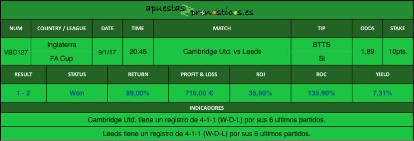 Resultados Cambridge Utd. vs Leeds