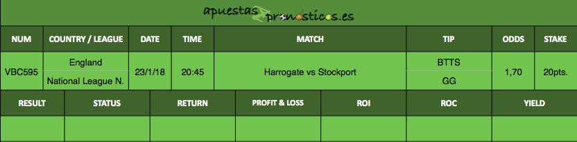 Nuestro pronostico para el partido de futbol entre Harrogate vs Stockport