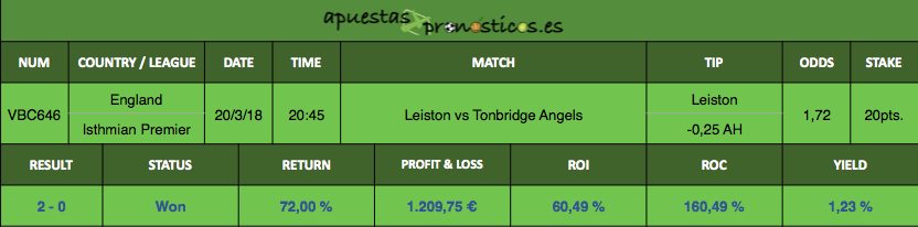 Resultado de nuestro pronostico para el partido entre Leiston vs Tonbridge Angels