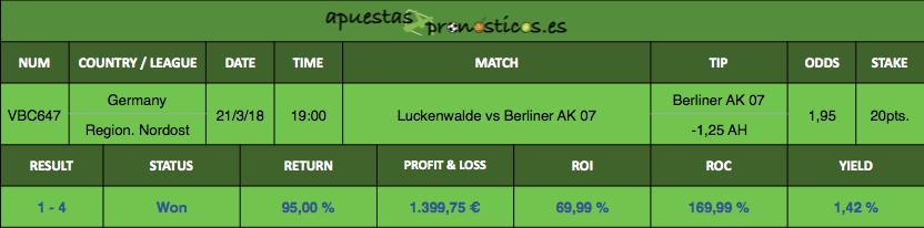 Resultado de nuestro pronostico para el partido entre Luckenwalde vs Berliner AK 07