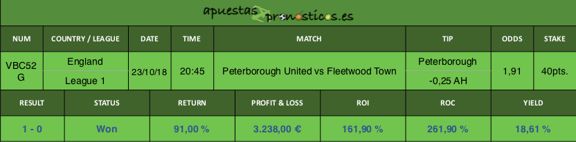 Resultado de nuestro pronostico para el partido Peterborough United vs Fleetwood Town.