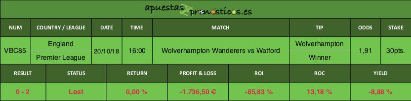 Resultado de nuestro pronostico para el partido Wolverhampton Wanderers vs Watford.