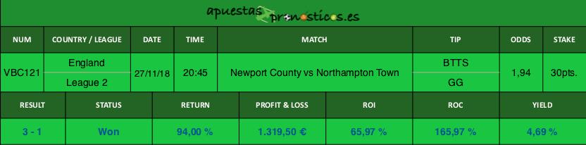 Resultado de nuestro pronostico para el partido Newport County vs Northampton Town.