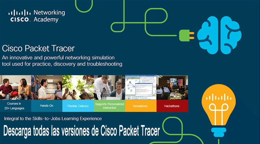 Descargar Cisco Packet Tracer 7.3.1 y versiones anteriores