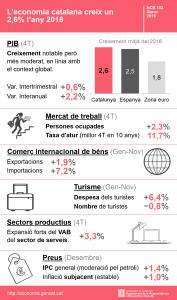 Infografia de la 'Nota de Conjuntura Econòmica' número 103
