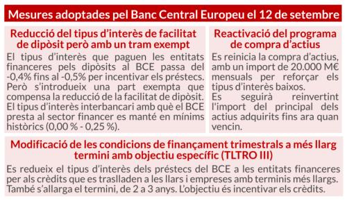 Mesures adoptades pel Banc Central Europeu el 12 de setembre