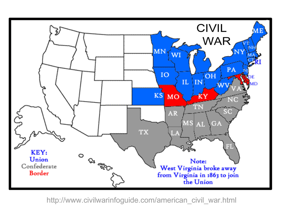 Apush Civil War Portfolio