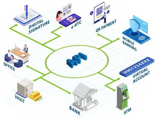 Microsys Aplikasi BPR Terpercaya Berbasis Online