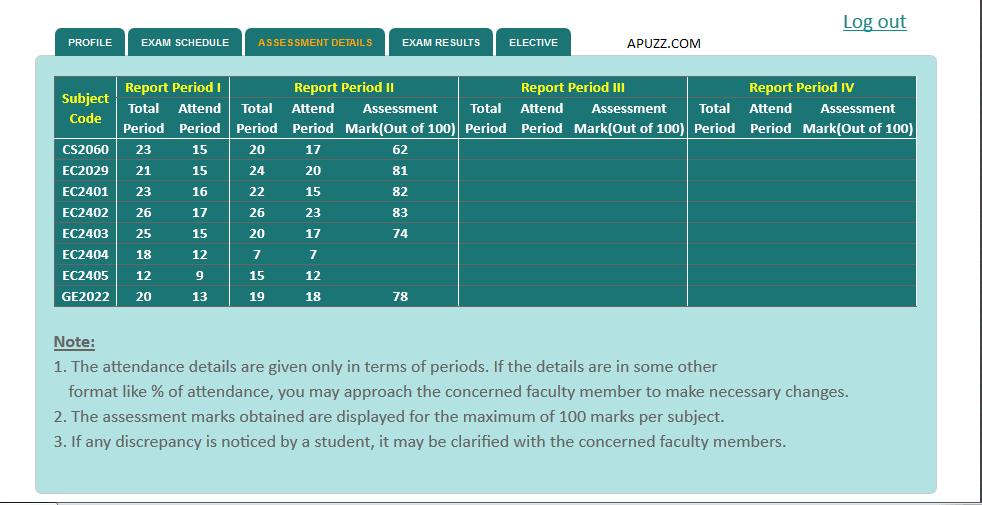 Anna University Results & Assessment Mark Details 2019