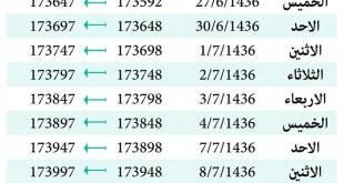 أرقام دفعة القروض الجديدة العصيمي