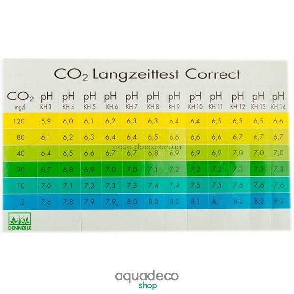 Длительный тест СО2 + коррекция рН  Dennerle dlitelnyj test so2 dennerle langzeittest correct korrekcija rn 3 AquaDeco Shop