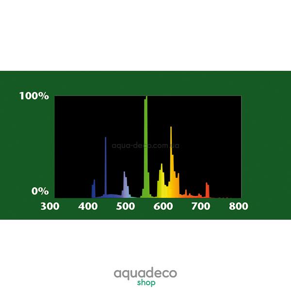 Люминесцентная Т5 лампа Dennerle Special Plant 28 ватт, длина 590 мм. t5 spektrum specialplant AquaDeco Shop