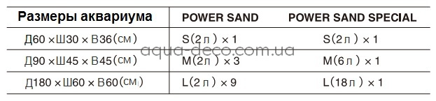 ADA Power Sand Special-M субстрат для аквариума Powersand tab AquaDeco Shop