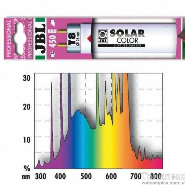 Люминесцентная Лампа JBL Solar Color T8 для ярких цветов в пресноводных аквариумах 38 Вт