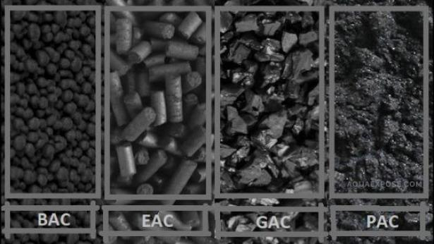 Different Types Of Activated Carbon