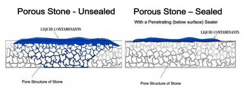 stone sealers