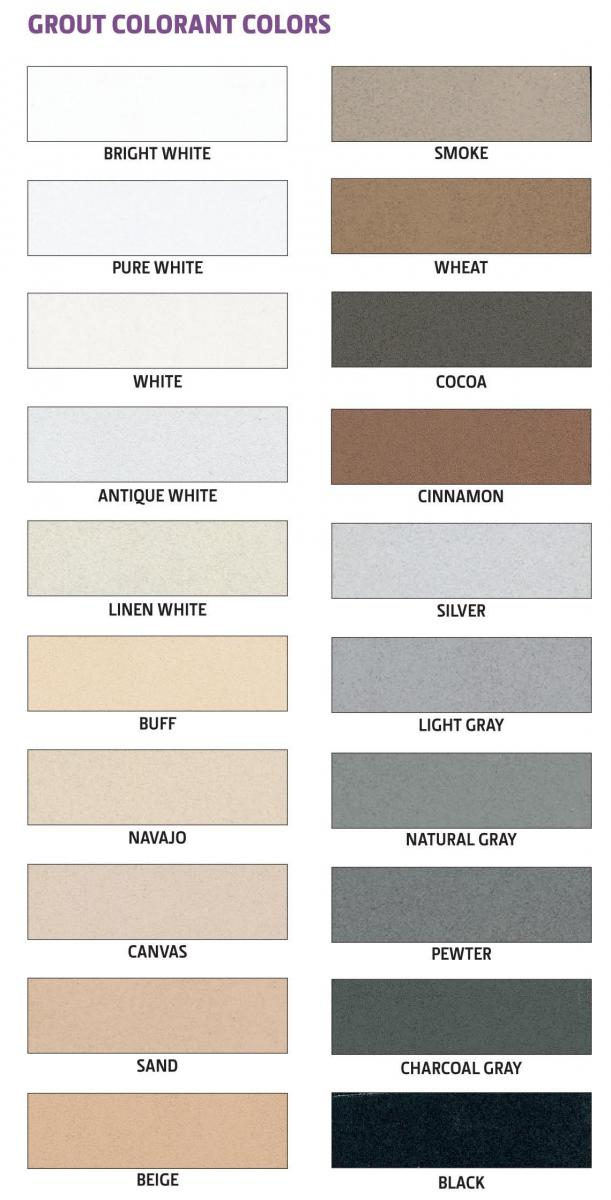 Grout Chart Ibovnathandedecker