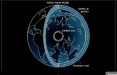 Hollow Earth nc3