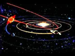 Nibiru Planets