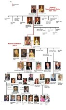 Royal-Family-Tree-NR3AT