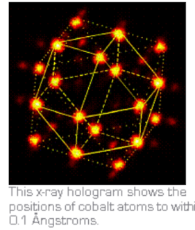 AR Bordon cobalt atoms