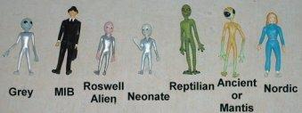Extraterrestrials AlienTypes