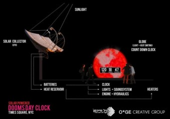 solar-powered-doomsday-clock-OGE-3-560x395