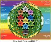 Trees of Life & Knowledge 6c121e81af4cfd9b86d5a99ec61874b6_the-tree-of-life-sacred-tree-clipart_450-378