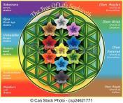 Trees of Life & Knowledge 6c121e81af4cfd9b86d5a99ec61874b6_the-tree-of-life-sacred-tree-clipart_450-378