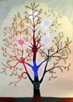 tree_of_life_kabbalah_by_lilnix19-d2sblmw