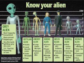 Tall White Reptilian Aliens 1302287804856_alien