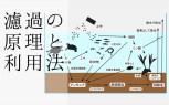 濾過の原理と利用法 | AquaTurtlium