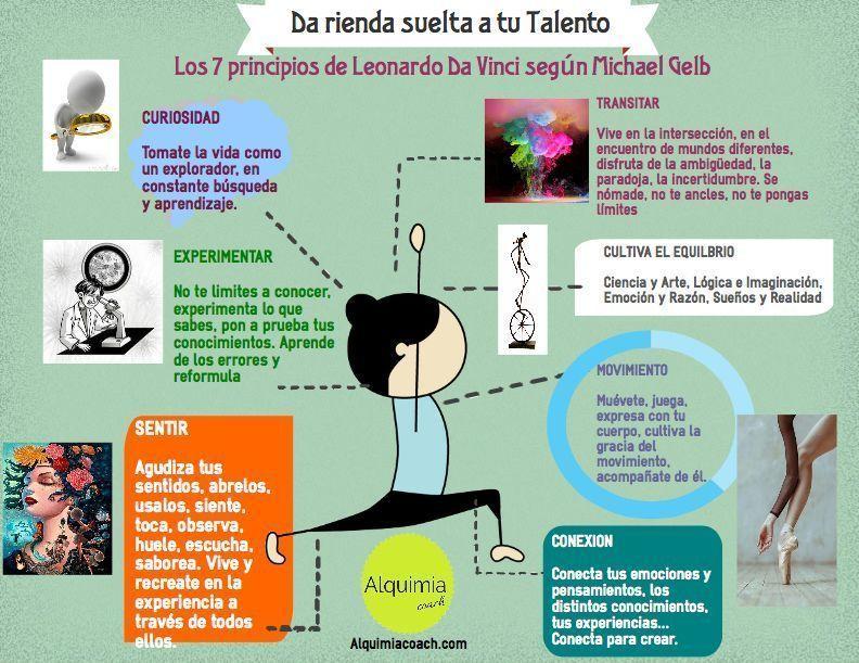 Infografías: Da rienda suelta a tu Talento