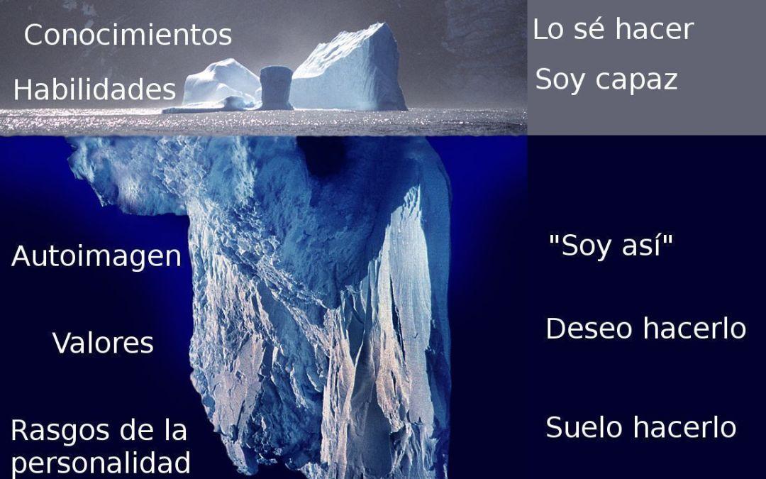 Modelo Iceberg para las Competencias