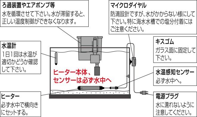 ▲理想の「水槽内冬支度」の図