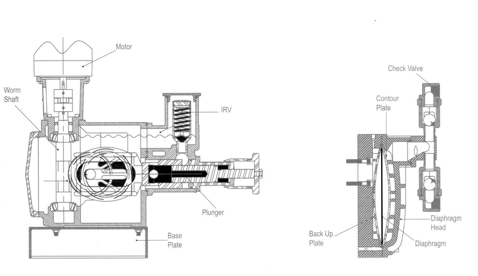Aquflow Series Pumps