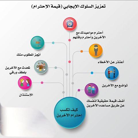 كليات القطاع الصحي بجامعة حلوان تعلن خطتها لمواجهة فيروس كورونا جــامعــة حلــوان