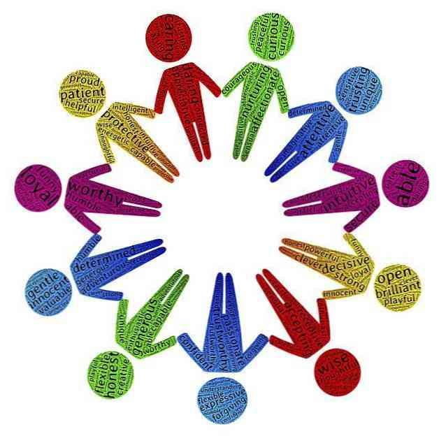 ما هي الوساطة وكيف تعمل؟ / علم النفس التربوي | Thpanorama - تجعل نفسك أفضل  اليوم!