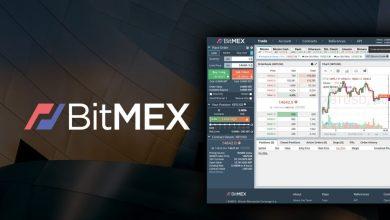 منصة BitMEX و البيتكوين