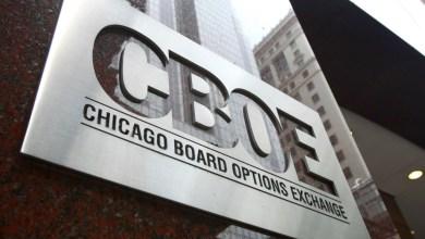بورصة شيكاغو CBOE تعلن موعد وقفها لتداول العقود الآجلة