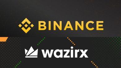 بينانس و WazirX يطلقان صندوق استثماري بقيمة 50 مليون دولار في الهند