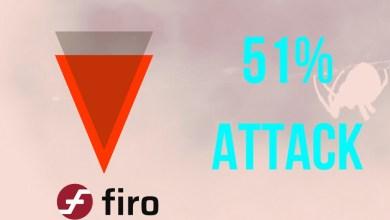 """عملة الخصوصية """"FIRO"""" المعروفة سابقا باسم """"XZC"""" تتعرض لهجوم بنسبة 51٪"""