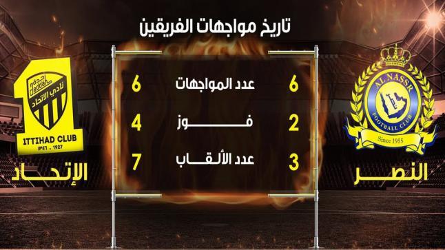 مباراة النصر والاتحاد اليوم في نهائي كاس ولي العهد السعودي 1438 بوابتي نيوز