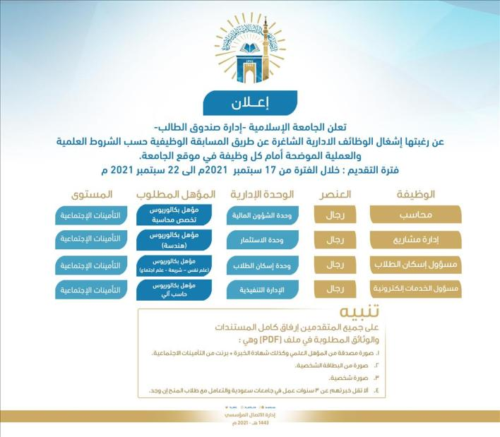 وظائف شاغرة لدى الجامعة الإسلامية