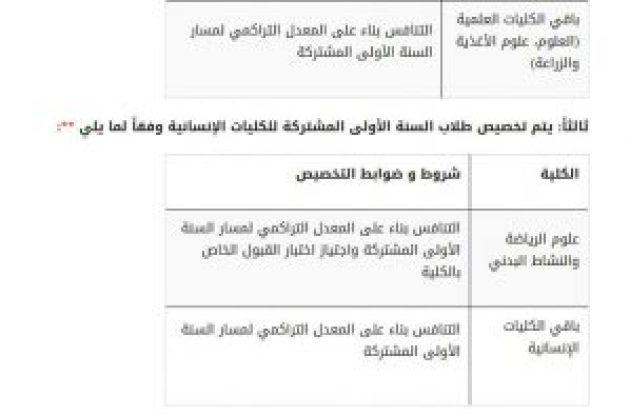 معايير التخصيص في كليات جامعة الملك سعود
