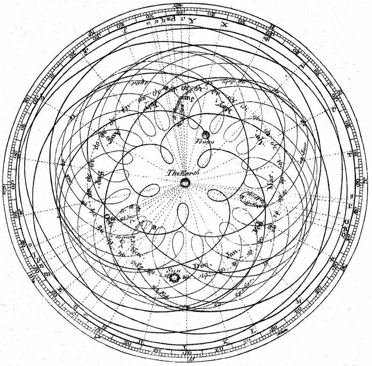 geocentric-theory-proposed-by-beautiful-163-best-philosophy-and-cosmology-images-on-pinterest-of-geocentric-theory-proposed-by